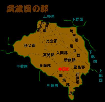 江戸幕府以前の江戸
